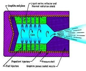 nuclear reactor - liquid core