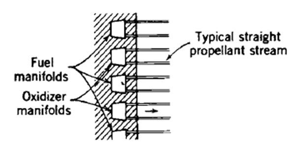 injector - shower head stream pattern